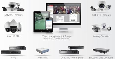 sistemas de videovigilancia hikvision