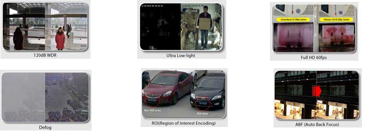 funciones camaras ip